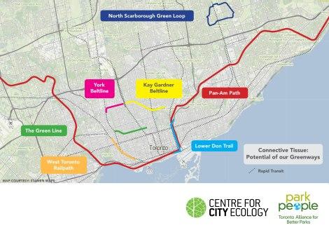 Toronto Greenways